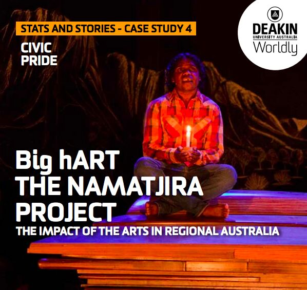 Big hART - The Namatjira Project